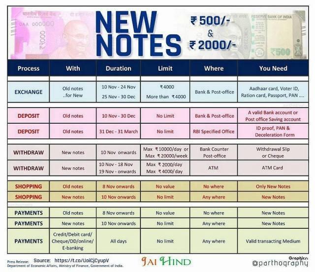 moneyindia
